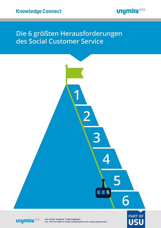Cover_LP_Infographic_Social-Customer-Service_566x800px