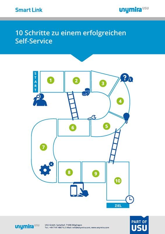 Infografik wie wird mein Self-Service erfolgreich?